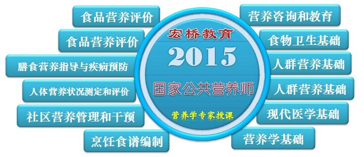 015年云南省营养师报名时间报名条件